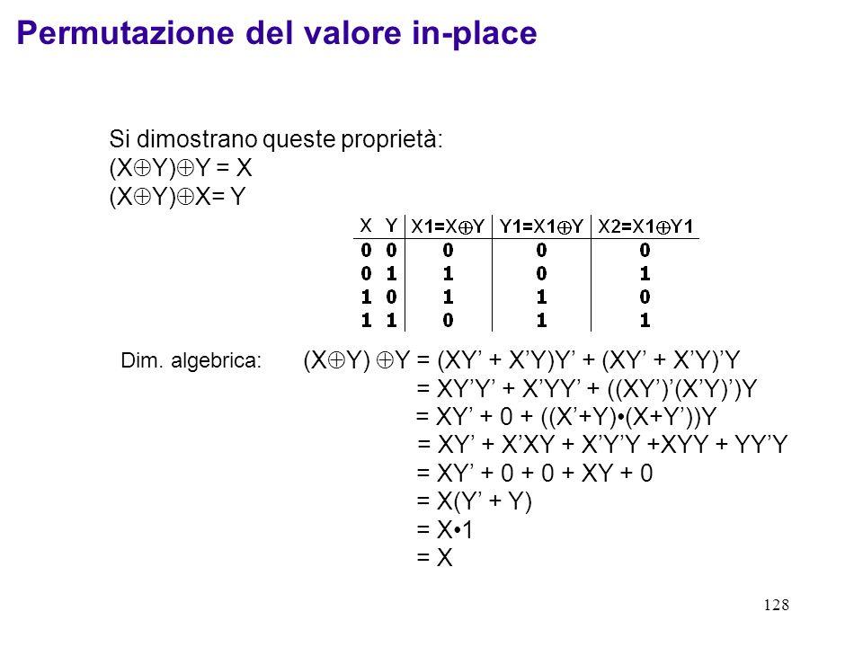 128 Si dimostrano queste proprietà: (X Y) Y = X (X Y) X= Y Dim. algebrica: (X Y) Y = (XY + XY)Y + (XY + XY)Y = XYY + XYY + ((XY)(XY))Y = XY + 0 + ((X+