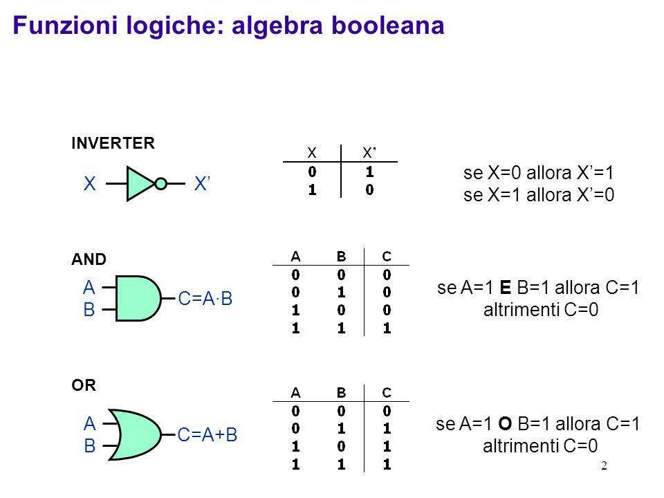 2 INVERTER XX se X=0 allora X=1 se X=1 allora X=0 OR ABAB C=A+B se A=1 O B=1 allora C=1 altrimenti C=0 ABAB C=A·B se A=1 E B=1 allora C=1 altrimenti C
