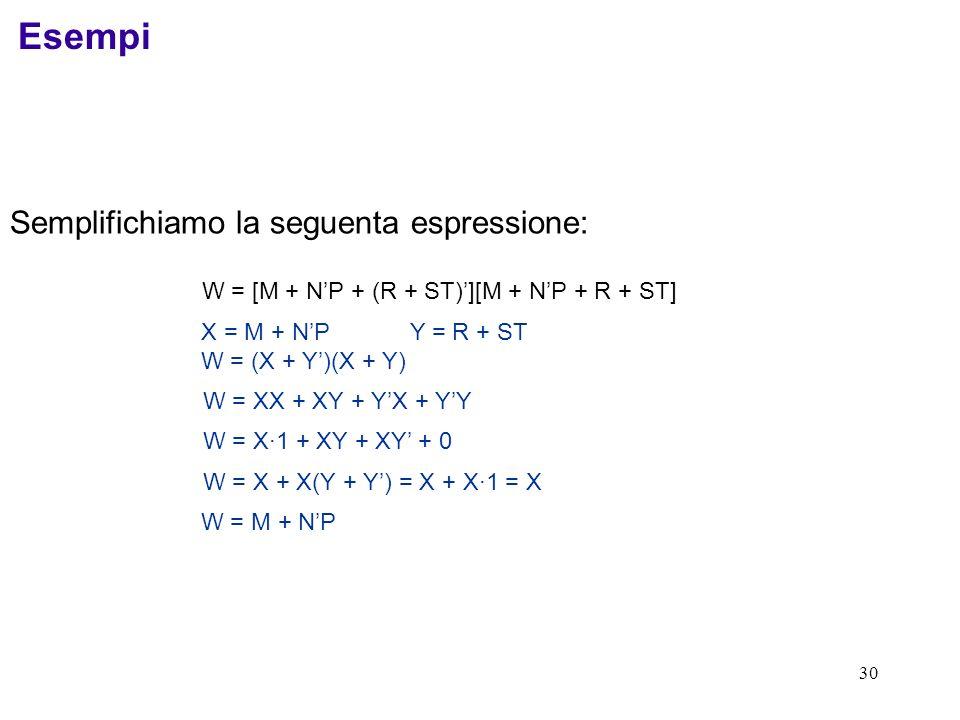 30 Semplifichiamo la seguenta espressione: W = [M + NP + (R + ST)][M + NP + R + ST] W = M + NP X = M + NP Y = R + ST W = (X + Y)(X + Y) W = XX + XY +