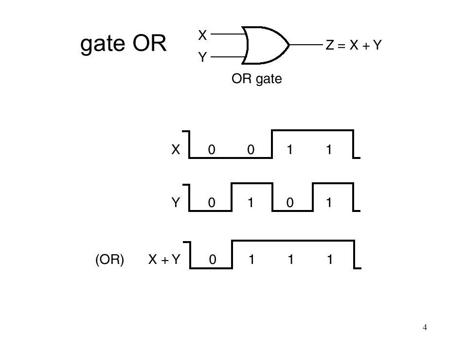 4 OR Gate gate OR