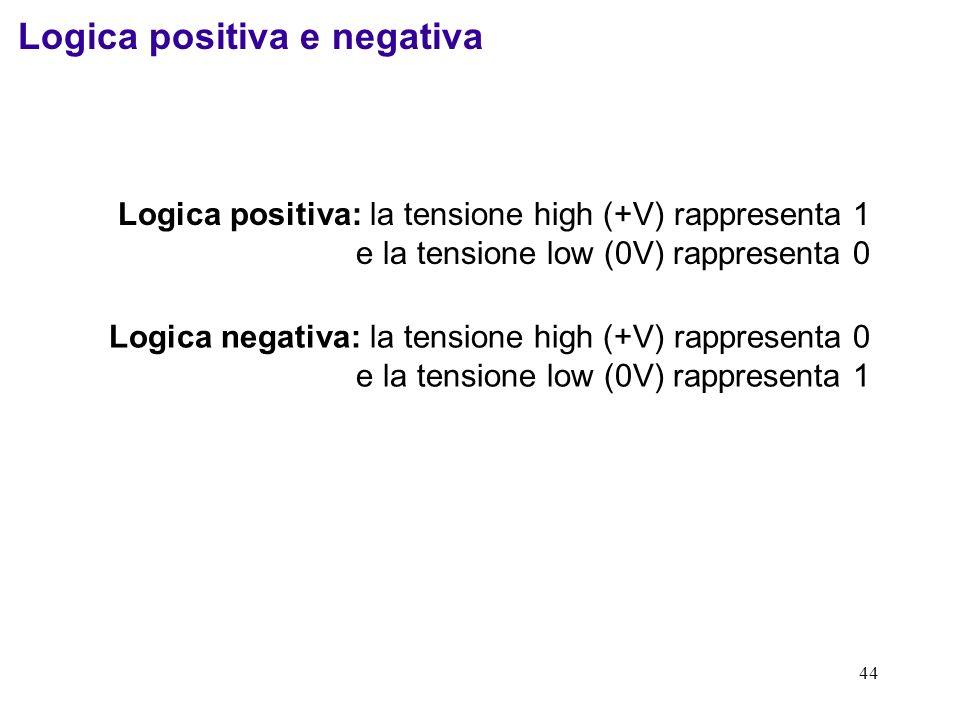 44 Logica positiva: la tensione high (+V) rappresenta 1 e la tensione low (0V) rappresenta 0 Logica negativa: la tensione high (+V) rappresenta 0 e la