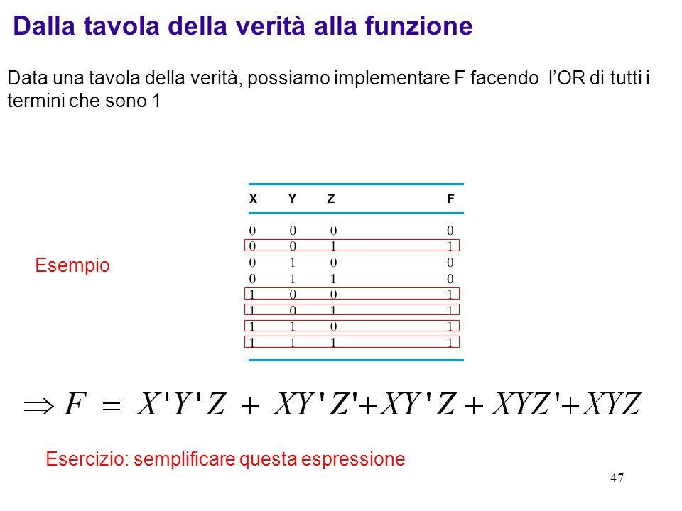 47 Data una tavola della verità, possiamo implementare F facendo lOR di tutti i termini che sono 1 Dalla tavola della verità alla funzione Tavola dell