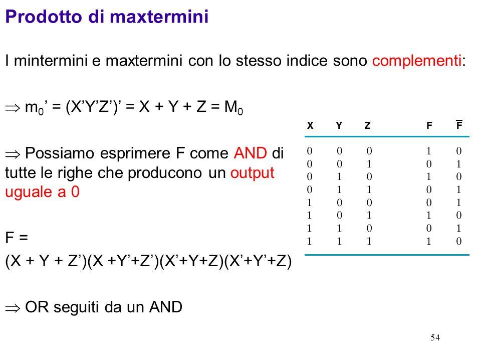 54 Possiamo esprimere F come AND di tutte le righe che producono un output uguale a 0 F = (X + Y + Z)(X +Y+Z)(X+Y+Z)(X+Y+Z) OR seguiti da un AND Prodo