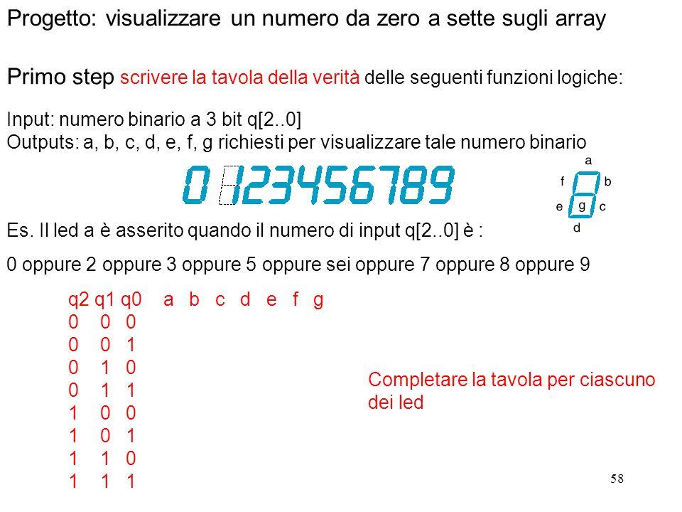 58 Progetto: visualizzare un numero da zero a sette sugli array Primo step scrivere la tavola della verità delle seguenti funzioni logiche: Input: num