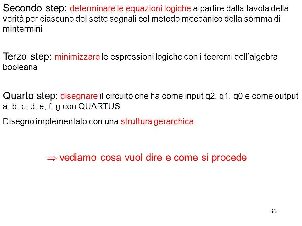 60 Secondo step: determinare le equazioni logiche a partire dalla tavola della verità per ciascuno dei sette segnali col metodo meccanico della somma