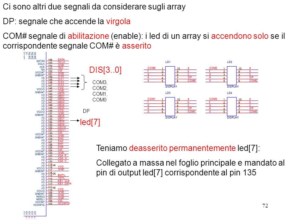 72 Teniamo deasserito permanentemente led[7]: Collegato a massa nel foglio principale e mandato al pin di output led[7] corrispondente al pin 135 DP l