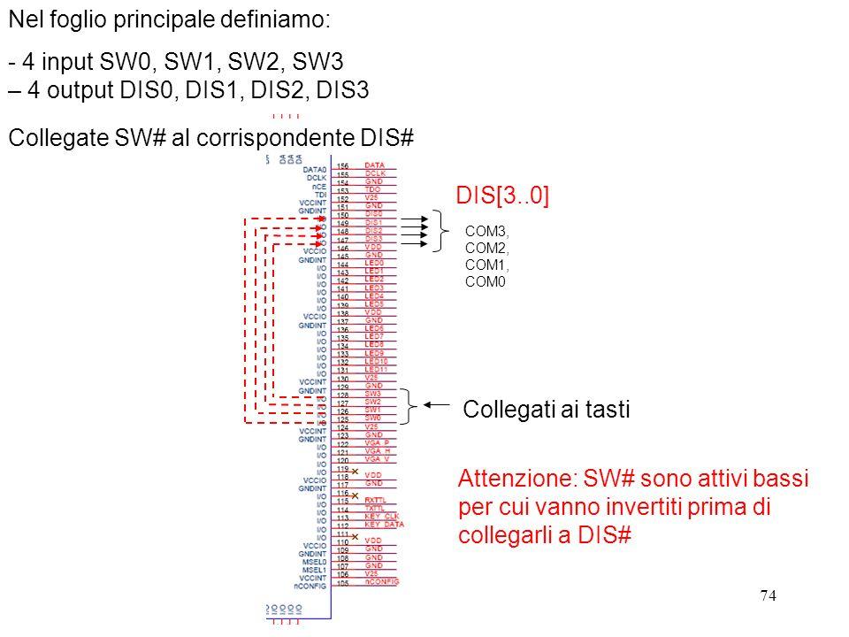 74 Collegati ai tasti DIS[3..0] COM3, COM2, COM1, COM0 Nel foglio principale definiamo: - 4 input SW0, SW1, SW2, SW3 – 4 output DIS0, DIS1, DIS2, DIS3