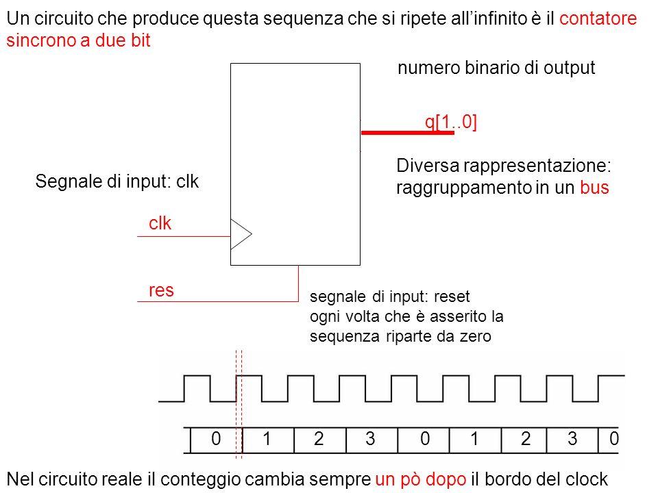 8 Un circuito che produce questa sequenza che si ripete allinfinito è il contatore sincrono a due bit clk Segnale di input: clk res segnale di input: