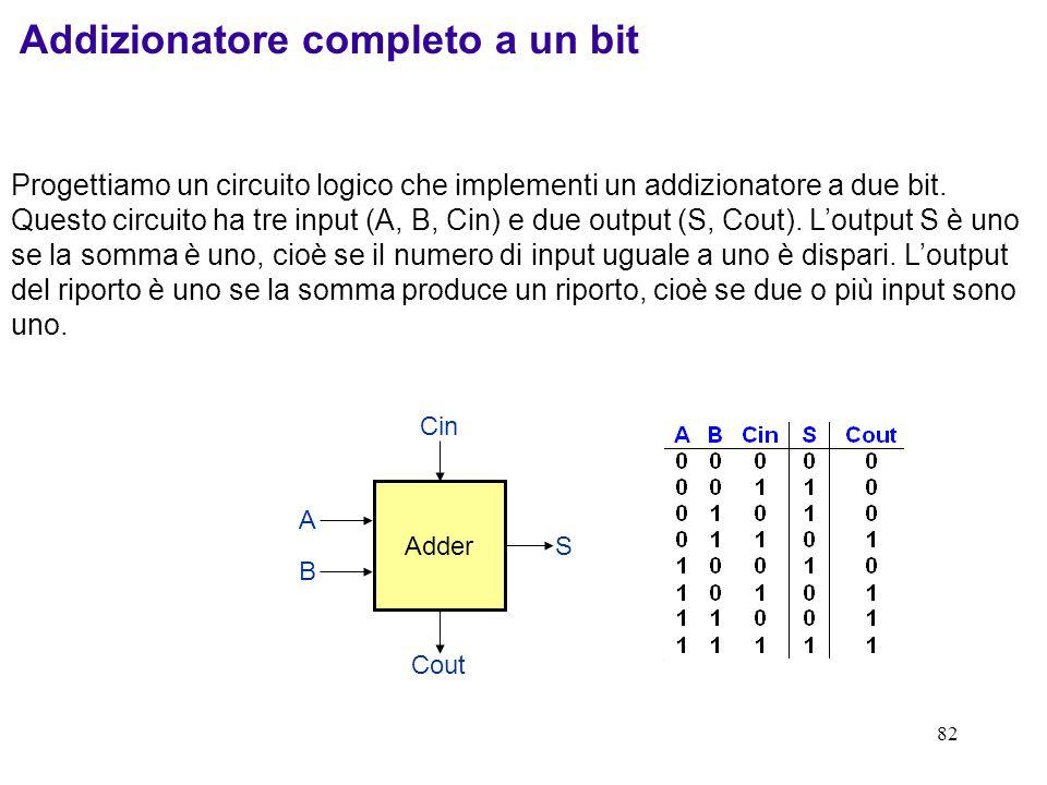 82 Progettiamo un circuito logico che implementi un addizionatore a due bit. Questo circuito ha tre input (A, B, Cin) e due output (S, Cout). Loutput