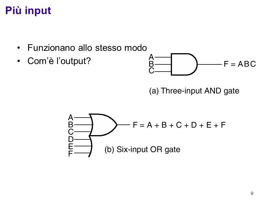 9 Più input Funzionano allo stesso modo Comè loutput?