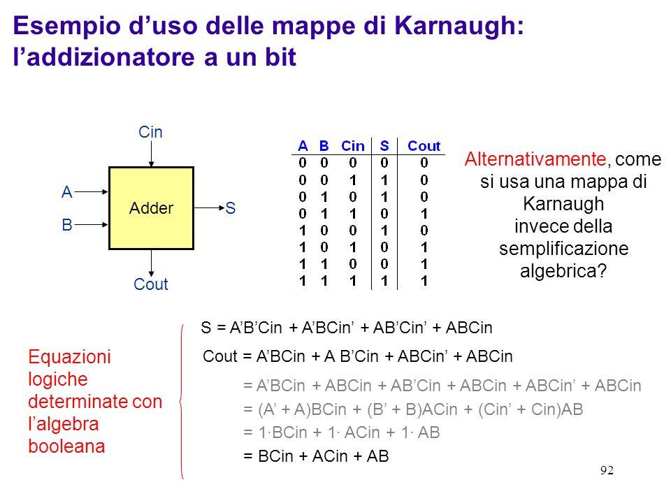 92 Adder Cin Cout S B A Alternativamente, come si usa una mappa di Karnaugh invece della semplificazione algebrica? Esempio duso delle mappe di Karnau