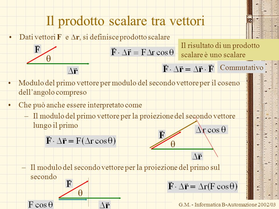G.M. - Informatica B-Automazione 2002/03 Il prodotto scalare tra vettori Dati vettori F e r, si definisce prodotto scalare Modulo del primo vettore pe