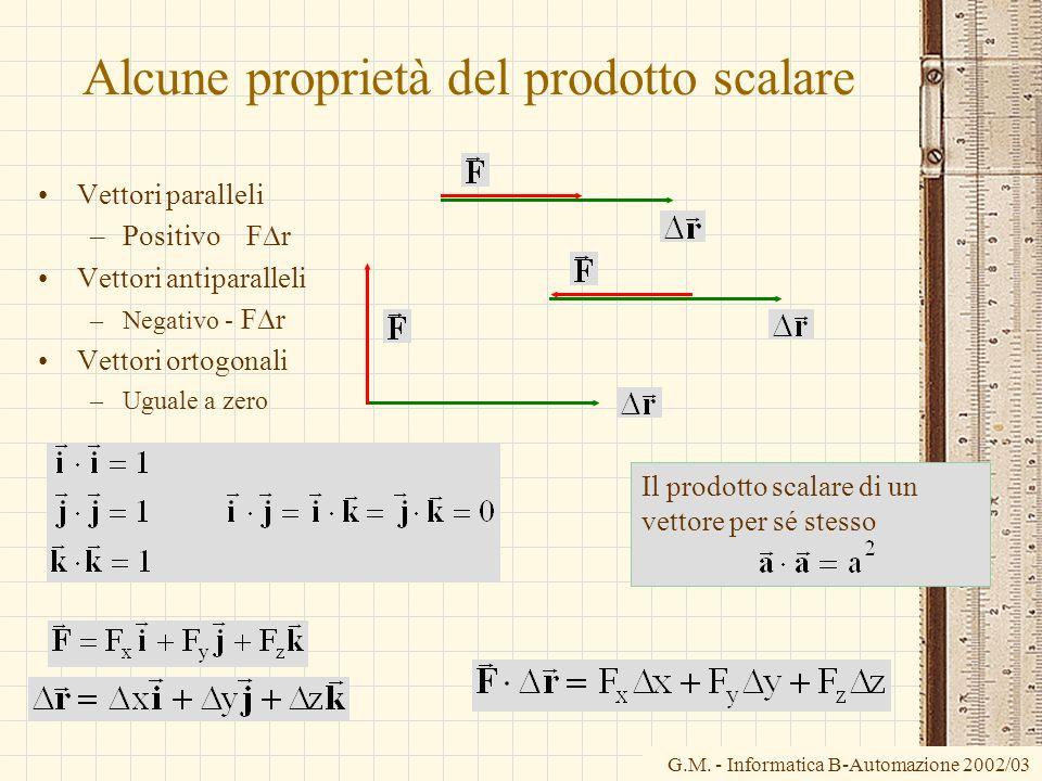 G.M. - Informatica B-Automazione 2002/03 Alcune proprietà del prodotto scalare Vettori paralleli –Positivo F r Vettori antiparalleli –Negativo - F r V
