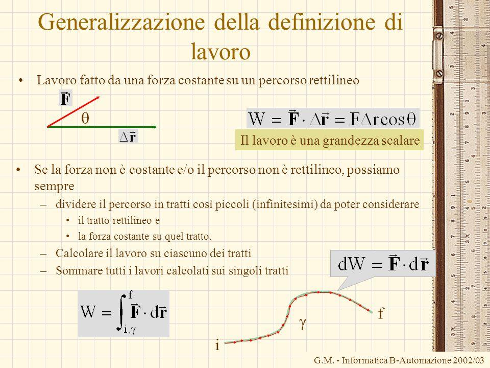 G.M. - Informatica B-Automazione 2002/03 Generalizzazione della definizione di lavoro Lavoro fatto da una forza costante su un percorso rettilineo Il
