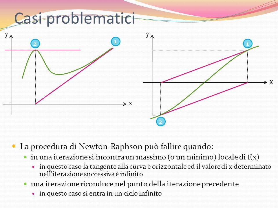 Casi problematici La procedura di Newton-Raphson può fallire quando: in una iterazione si incontra un massimo (o un minimo) locale di f(x) in questo c