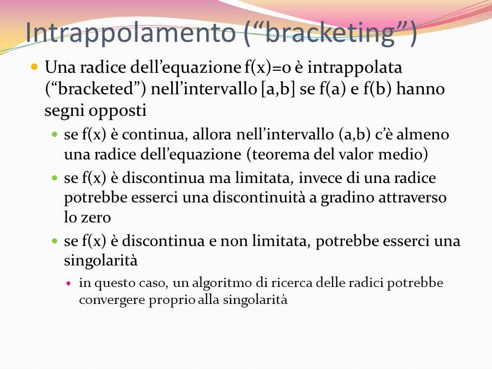 Intrappolamento (bracketing) Una radice dellequazione f(x)=0 è intrappolata (bracketed) nellintervallo [a,b] se f(a) e f(b) hanno segni opposti se f(x