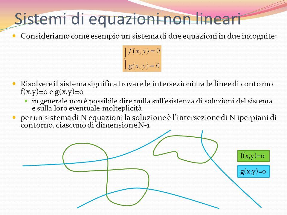 Sistemi di equazioni non lineari Consideriamo come esempio un sistema di due equazioni in due incognite: Risolvere il sistema significa trovare le int