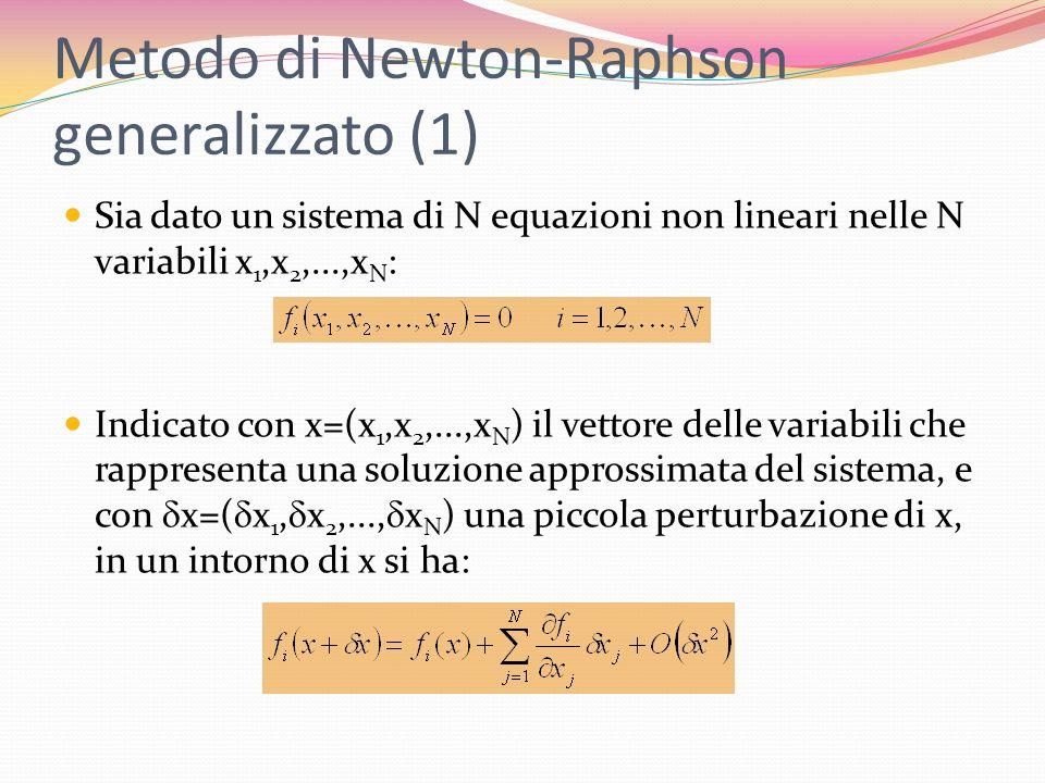 Metodo di Newton-Raphson generalizzato (1) Sia dato un sistema di N equazioni non lineari nelle N variabili x 1,x 2,...,x N : Indicato con x=(x 1,x 2,