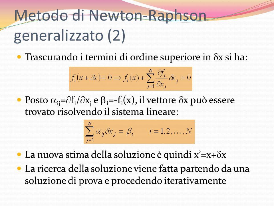 Metodo di Newton-Raphson generalizzato (2) Trascurando i termini di ordine superiore in x si ha: Posto ij = f i / x j e i =-f i (x), il vettore x può