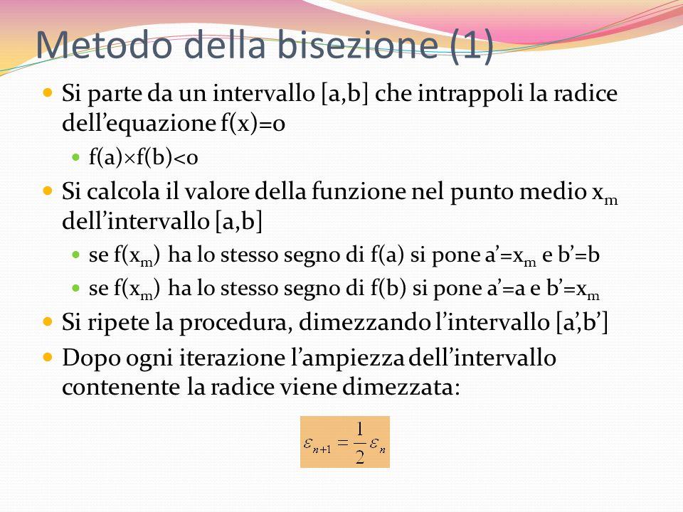 Metodo della bisezione (2) Detta 0 =b-a lampiezza dellintervallo di partenza, e detta la precisione richiesta per la soluzione, si può calcolare il numero n di iterazioni necessarie ad ottenere la soluzione con la precisione : Con quale precisione è possibile ottenere la soluzione.
