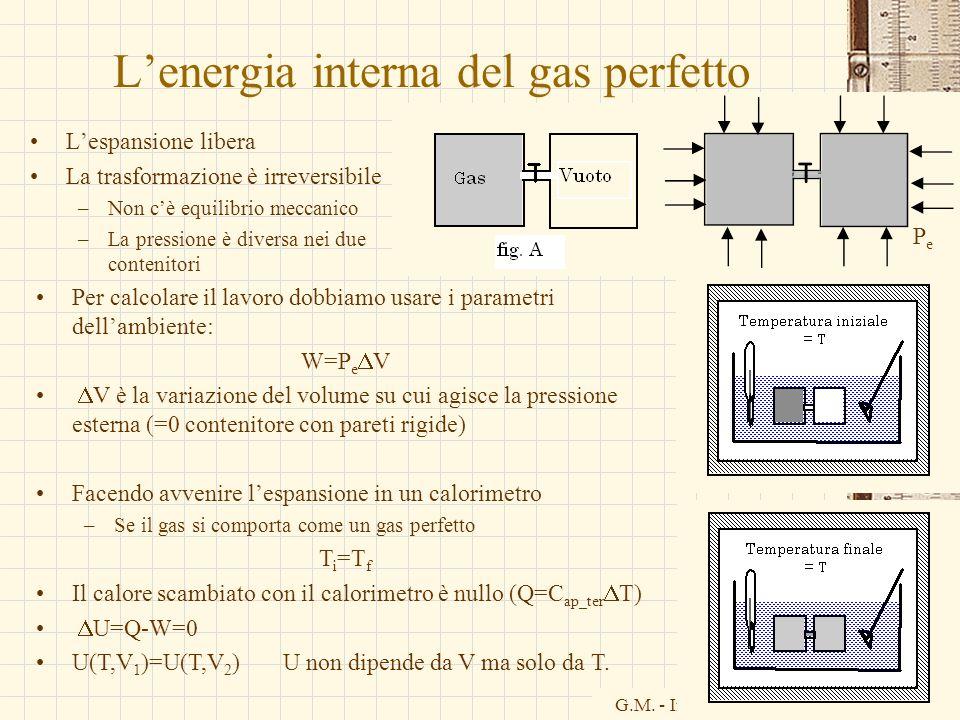 G.M. - Informatica B-Automazione 2002/03 Lenergia interna del gas perfetto Lespansione libera La trasformazione è irreversibile –Non cè equilibrio mec