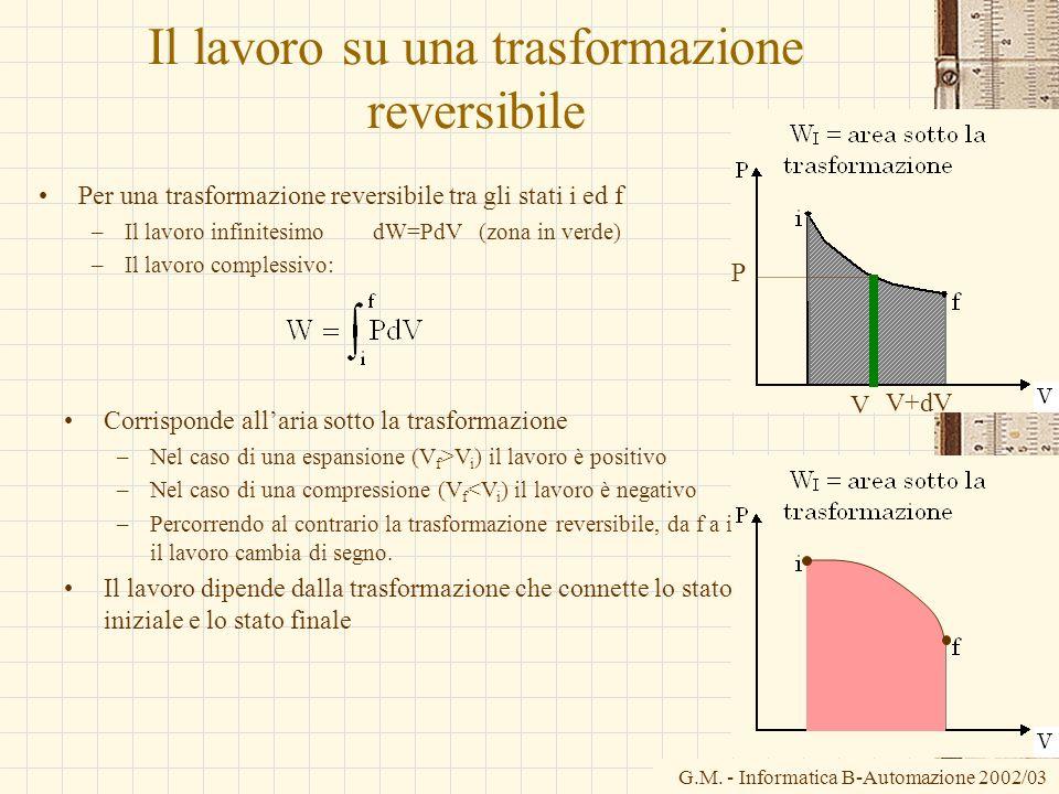 G.M. - Informatica B-Automazione 2002/03 Il lavoro su una trasformazione reversibile Per una trasformazione reversibile tra gli stati i ed f –Il lavor