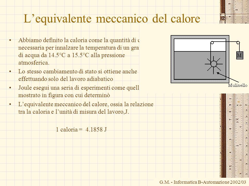 G.M. - Informatica B-Automazione 2002/03 Lequivalente meccanico del calore Abbiamo definito la caloria come la quantità di calore necessaria per innal
