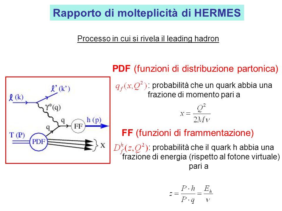 Rapporto di molteplicità di HERMES Processo in cui si rivela il leading hadron PDF (funzioni di distribuzione partonica) : probabilità che un quark abbia una frazione di momento pari a FF (funzioni di frammentazione) : probabilità che il quark h abbia una frazione di energia (rispetto al fotone virtuale) pari a