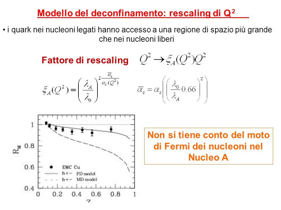 Modello del deconfinamento: rescaling di Q 2 i quark nei nucleoni legati hanno accesso a una regione di spazio più grande che nei nucleoni liberi Fattore di rescaling Non si tiene conto del moto di Fermi dei nucleoni nel Nucleo A