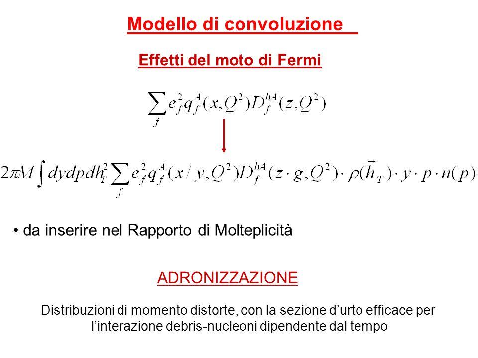 Modello di convoluzione Effetti del moto di Fermi da inserire nel Rapporto di Molteplicità ADRONIZZAZIONE Distribuzioni di momento distorte, con la se