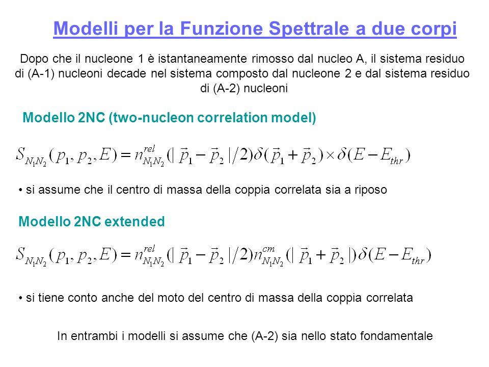 Modelli per la Funzione Spettrale a due corpi Modello 2NC (two-nucleon correlation model) Modello 2NC extended Dopo che il nucleone 1 è istantaneamente rimosso dal nucleo A, il sistema residuo di (A-1) nucleoni decade nel sistema composto dal nucleone 2 e dal sistema residuo di (A-2) nucleoni si assume che il centro di massa della coppia correlata sia a riposo si tiene conto anche del moto del centro di massa della coppia correlata In entrambi i modelli si assume che (A-2) sia nello stato fondamentale