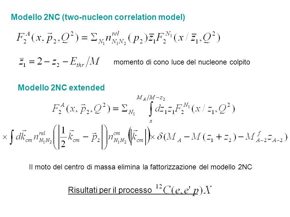 Modello 2NC (two-nucleon correlation model) Modello 2NC extended momento di cono luce del nucleone colpito Il moto del centro di massa elimina la fattorizzazione del modello 2NC Risultati per il processo