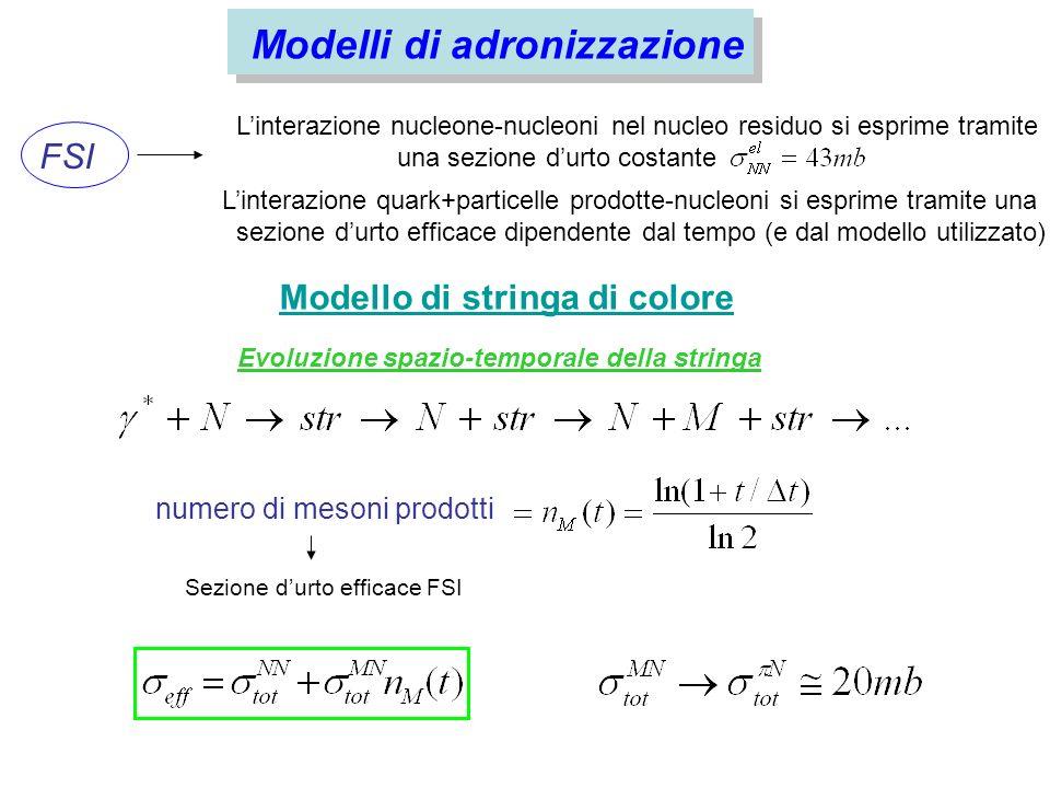 Modelli di adronizzazione Modello di stringa di colore Evoluzione spazio-temporale della stringa numero di mesoni prodotti Sezione durto efficace FSI