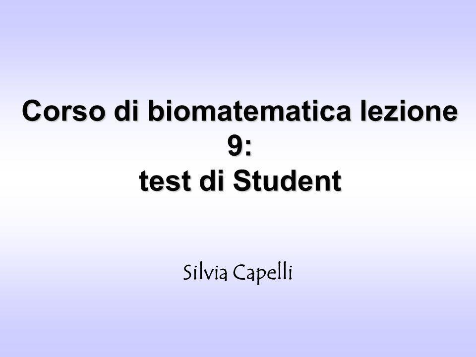 t di Student Silvia Capelli - Dottorato in Biologia Confronto le medie di due campioni INDIPENDENTIConfronto le medie di due campioni INDIPENDENTI Per due campioni indipendenti i gradi di libertà di t sono dati da (n A -1) + (n B -1) =(n A + n B -2) =(N-2) Il valore di t è ottenuto così: Con x A e x B medie dei due campioni, A + b medie attese n A e n B numero di osservazioni e p è la varianza pooled