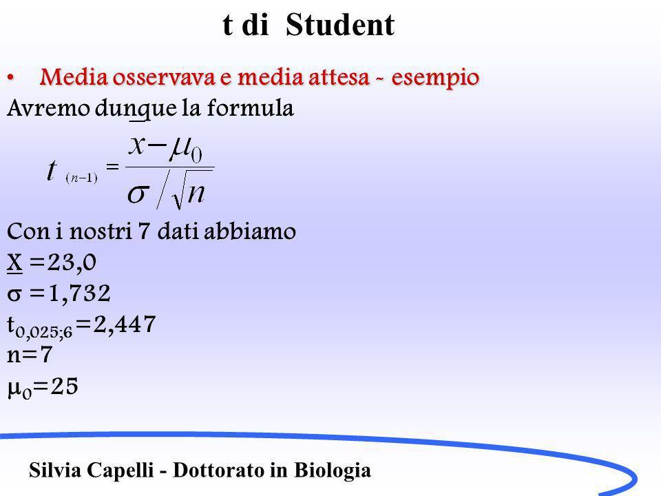 t di Student Silvia Capelli - Dottorato in Biologia Media osservava e media attesa - esempioMedia osservava e media attesa - esempio Avremo dunque la