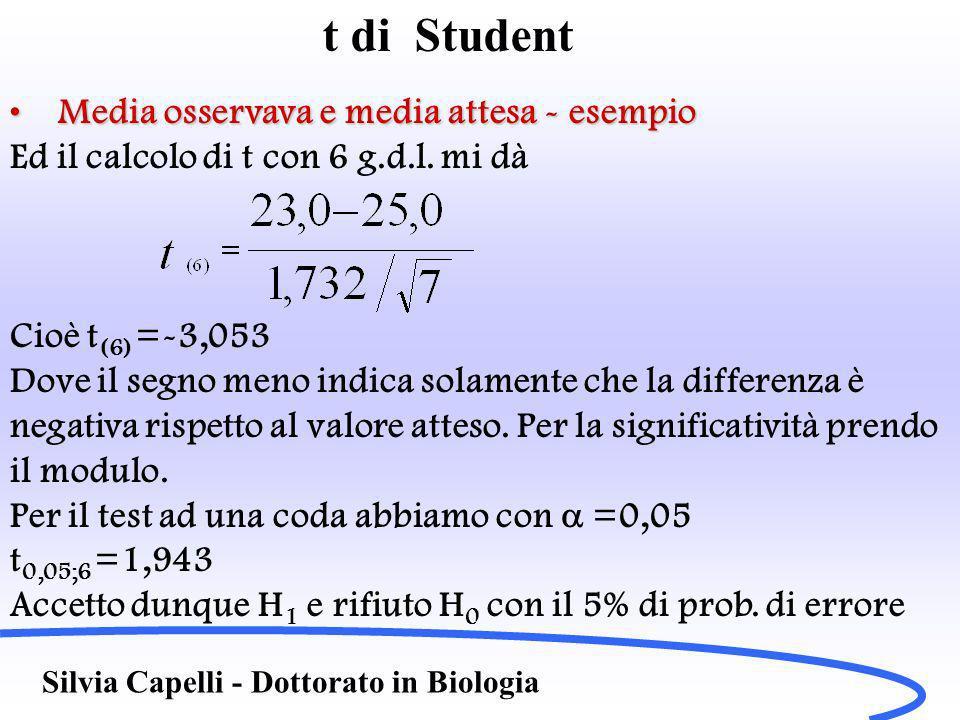 t di Student Silvia Capelli - Dottorato in Biologia Media osservava e media attesa - esempioMedia osservava e media attesa - esempio Ed il calcolo di