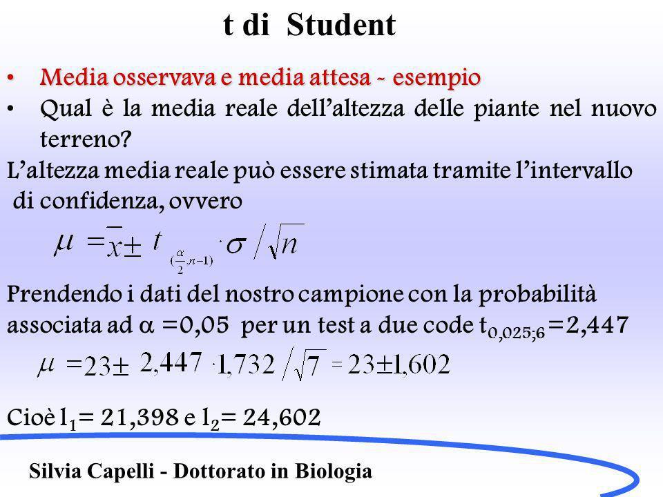 t di Student Silvia Capelli - Dottorato in Biologia Media osservava e media attesa - esempioMedia osservava e media attesa - esempio Qual è la media r