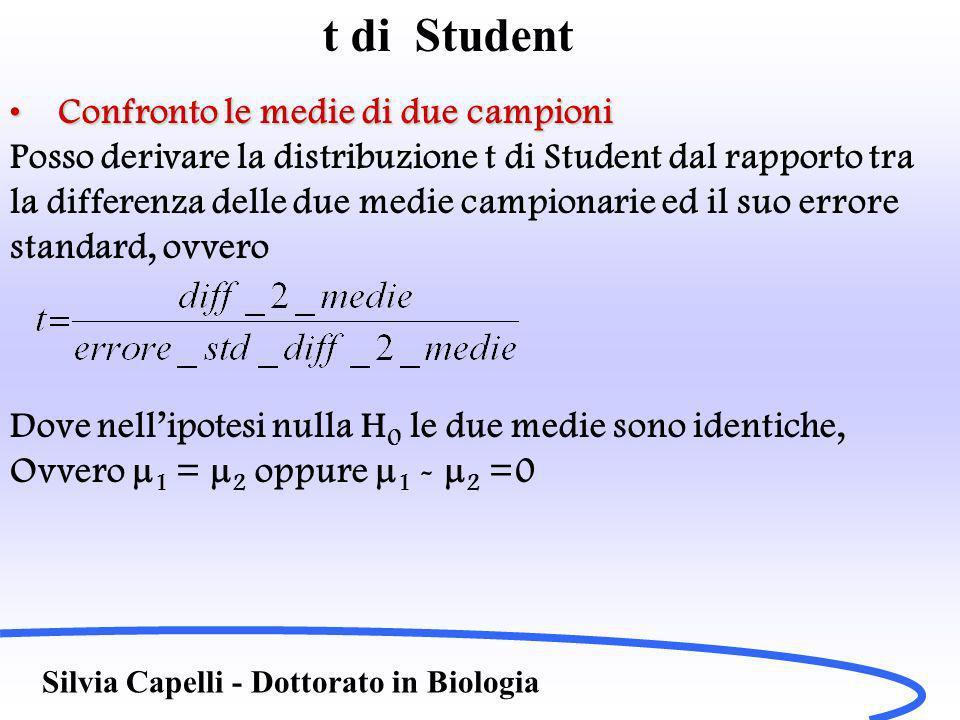 t di Student Silvia Capelli - Dottorato in Biologia Confronto le medie di due campioniConfronto le medie di due campioni Posso derivare la distribuzio
