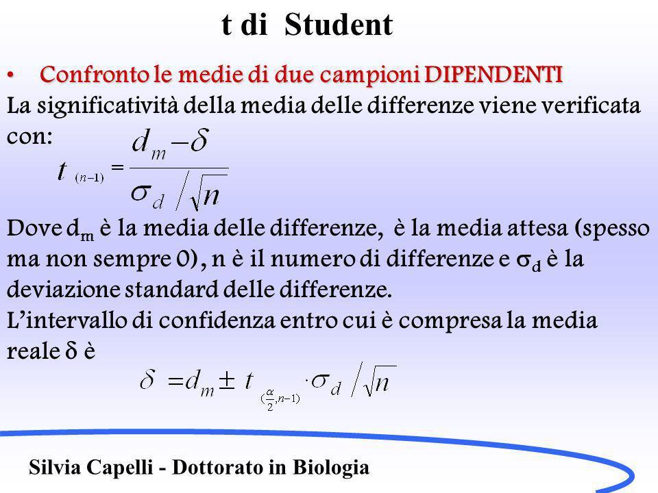 t di Student Silvia Capelli - Dottorato in Biologia Confronto le medie di due campioni DIPENDENTIConfronto le medie di due campioni DIPENDENTI La sign