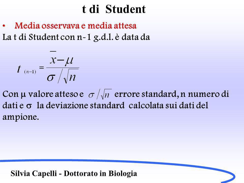 t di Student Silvia Capelli - Dottorato in Biologia Confronto le medie di due campioniConfronto le medie di due campioni Posso derivare la distribuzione t di Student dal rapporto tra la differenza delle due medie campionarie ed il suo errore standard, ovvero Dove nellipotesi nulla H 0 le due medie sono identiche, Ovvero 1 = 2 oppure 1 - 2 =0