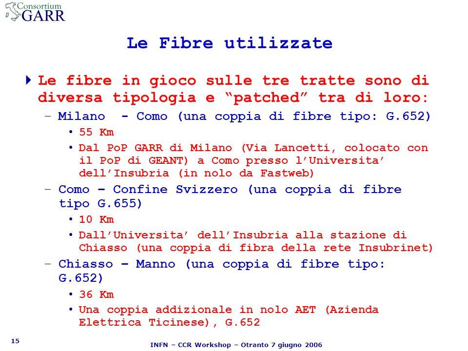 15 INFN – CCR Workshop – Otranto 7 giugno 2006 Le Fibre utilizzate Le fibre in gioco sulle tre tratte sono di diversa tipologia e patched tra di loro: –Milano - Como (una coppia di fibre tipo: G.652) 55 Km Dal PoP GARR di Milano (Via Lancetti, colocato con il PoP di GEANT) a Como presso lUniversita dellInsubria (in nolo da Fastweb) –Como – Confine Svizzero (una coppia di fibre tipo G.655) 10 Km DallUniversita dellInsubria alla stazione di Chiasso (una coppia di fibra della rete Insubrinet) –Chiasso – Manno (una coppia di fibre tipo: G.652) 36 Km Una coppia addizionale in nolo AET (Azienda Elettrica Ticinese), G.652