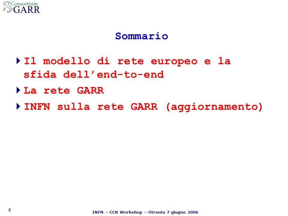 23 INFN – CCR Workshop – Otranto 7 giugno 2006 GARR in cifre BGA (Banda Garantita di Accesso) 5.5 Gbit/sec BEA (Banda Effettiva di Accesso) 9 Gbit/sec Capacità della dorsale ~ 90 Gbit/sec Occupazione al 95°percentile su base mensile 2.6 Gbit/sec –campionamento ogni 5 min per ogni sede –Il 5% dei campioni piu alti viene scartato (picchi) –Il 95th percentile e il valore piu grande dei campioni rimanenti Fattore annuale di crescita previsto –tra 1.5 e 2.0