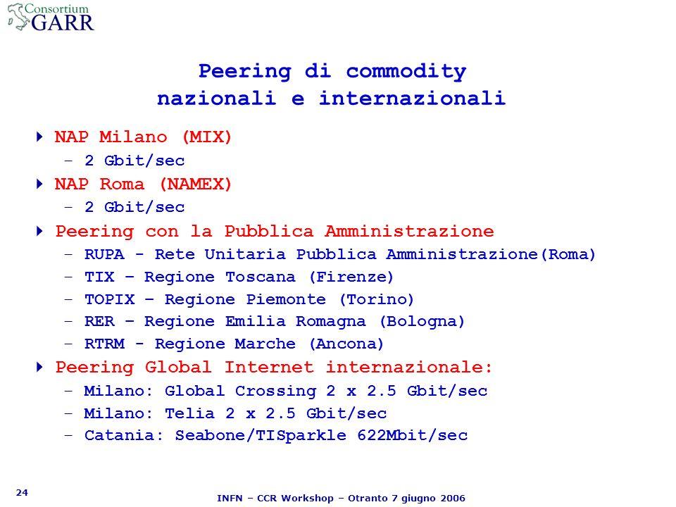 24 INFN – CCR Workshop – Otranto 7 giugno 2006 Peering di commodity nazionali e internazionali NAP Milano (MIX) –2 Gbit/sec NAP Roma (NAMEX) –2 Gbit/sec Peering con la Pubblica Amministrazione –RUPA - Rete Unitaria Pubblica Amministrazione(Roma) –TIX – Regione Toscana (Firenze) –TOPIX – Regione Piemonte (Torino) –RER – Regione Emilia Romagna (Bologna) –RTRM - Regione Marche (Ancona) Peering Global Internet internazionale: –Milano: Global Crossing 2 x 2.5 Gbit/sec –Milano: Telia 2 x 2.5 Gbit/sec –Catania: Seabone/TISparkle 622Mbit/sec