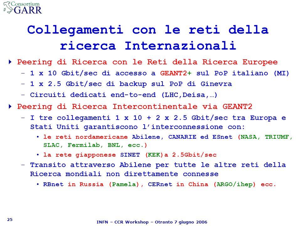 25 INFN – CCR Workshop – Otranto 7 giugno 2006 Collegamenti con le reti della ricerca Internazionali Peering di Ricerca con le Reti della Ricerca Europee –1 x 10 Gbit/sec di accesso a GEANT2+ sul PoP italiano (MI) –1 x 2.5 Gbit/sec di backup sul PoP di Ginevra –Circuiti dedicati end-to-end (LHC,Deisa,…) Peering di Ricerca Intercontinentale via GEANT2 –I tre collegamenti 1 x 10 + 2 x 2.5 Gbit/sec tra Europa e Stati Uniti garantiscono linterconnessione con: le reti nordamericane Abilene, CANARIE ed ESnet (NASA, TRIUMF, SLAC, Fermilab, BNL, ecc.) la rete giapponese SINET (KEK)a 2.5Gbit/sec –Transito attraverso Abilene per tutte le altre reti della Ricerca mondiali non direttamente connesse RBnet in Russia (Pamela), CERnet in China (ARGO/ihep) ecc.