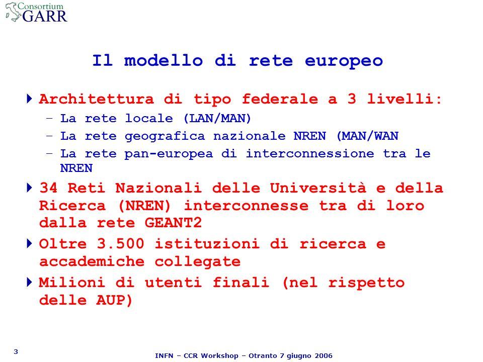 3 INFN – CCR Workshop – Otranto 7 giugno 2006 Il modello di rete europeo Architettura di tipo federale a 3 livelli: –La rete locale (LAN/MAN) –La rete geografica nazionale NREN (MAN/WAN –La rete pan-europea di interconnessione tra le NREN 34 Reti Nazionali delle Università e della Ricerca (NREN) interconnesse tra di loro dalla rete GEANT2 Oltre 3.500 istituzioni di ricerca e accademiche collegate Milioni di utenti finali (nel rispetto delle AUP)
