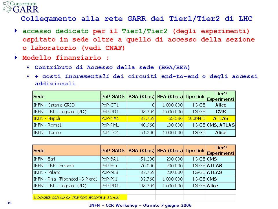 35 INFN – CCR Workshop – Otranto 7 giugno 2006 Collegamento alla rete GARR dei Tier1/Tier2 di LHC accesso dedicato per il Tier1/Tier2 (degli esperimenti) ospitato in sede oltre a quello di accesso della sezione o laboratorio (vedi CNAF) Modello finanziario : Contributo di Accesso della sede (BGA/BEA) + costi incrementali dei circuiti end-to-end o degli accessi addizionali