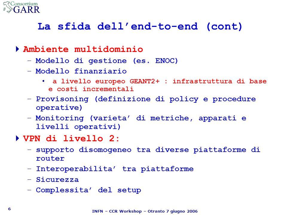 17 INFN – CCR Workshop – Otranto 7 giugno 2006 Grafico della riflessione tra Milano e Manno ottenuto con riflettometro ottico (OTDR) distanza misurata –99.6 Km attenuazione complessiva –25.6 dB