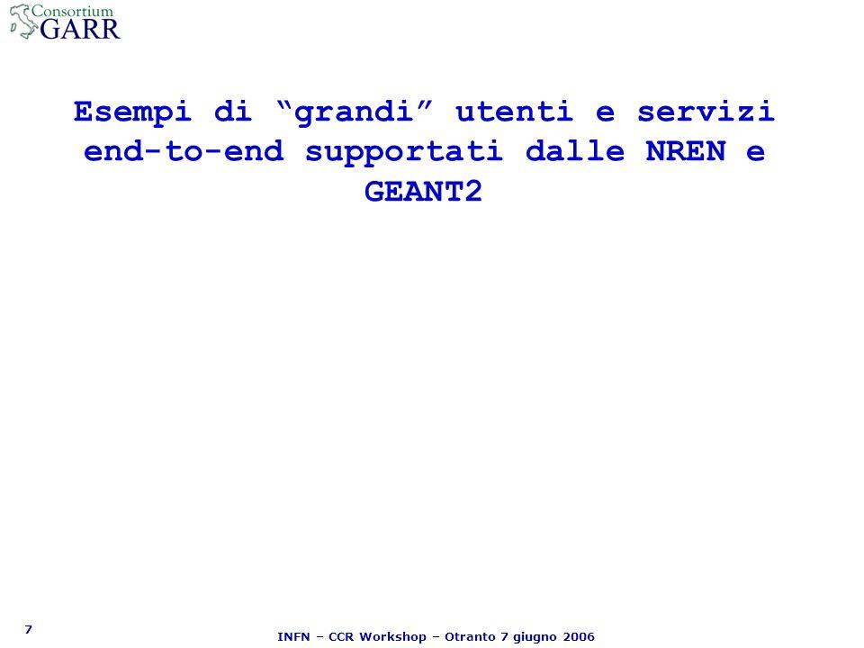 18 INFN – CCR Workshop – Otranto 7 giugno 2006 Dettagli dellapparato ADVA Schema logico dei componenti ADVA FSP 3000, 1 apparato installato a Milano e laltro a Manno