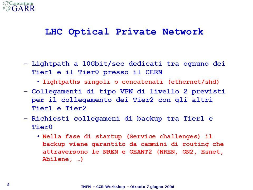 8 INFN – CCR Workshop – Otranto 7 giugno 2006 LHC Optical Private Network –Lightpath a 10Gbit/sec dedicati tra ognuno dei Tier1 e il Tier0 presso il CERN lightpaths singoli o concatenati (ethernet/shd) –Collegamenti di tipo VPN di livello 2 previsti per il collegamento dei Tier2 con gli altri Tier1 e Tier2 –Richiesti collegameni di backup tra Tier1 e Tier0 Nella fase di startup (Service challenges) il backup viene garantito da cammini di routing che attraversono le NREN e GEANT2 (NREN, GN2, Esnet, Abilene, …)