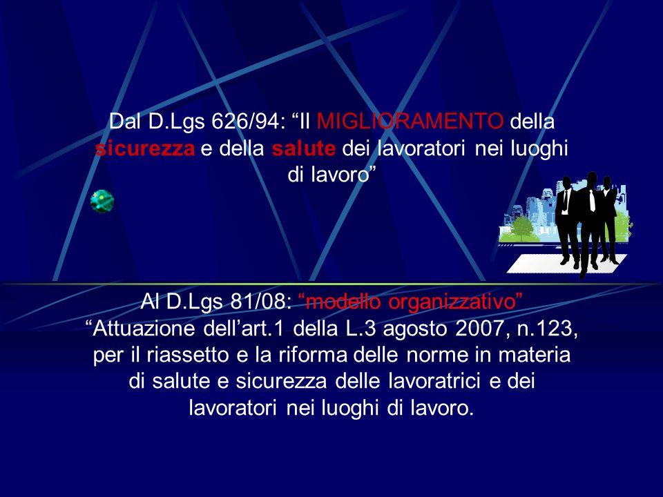 Dal D.Lgs 626/94: Il MIGLIORAMENTO della sicurezza e della salute dei lavoratori nei luoghi di lavoro Al D.Lgs 81/08: modello organizzativo Attuazione